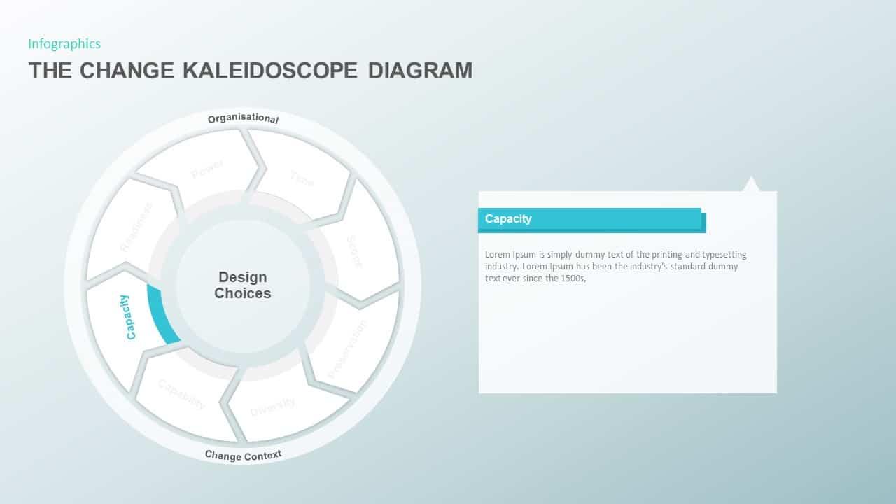 The Change Kaleidoscope PowerPoint Presentation