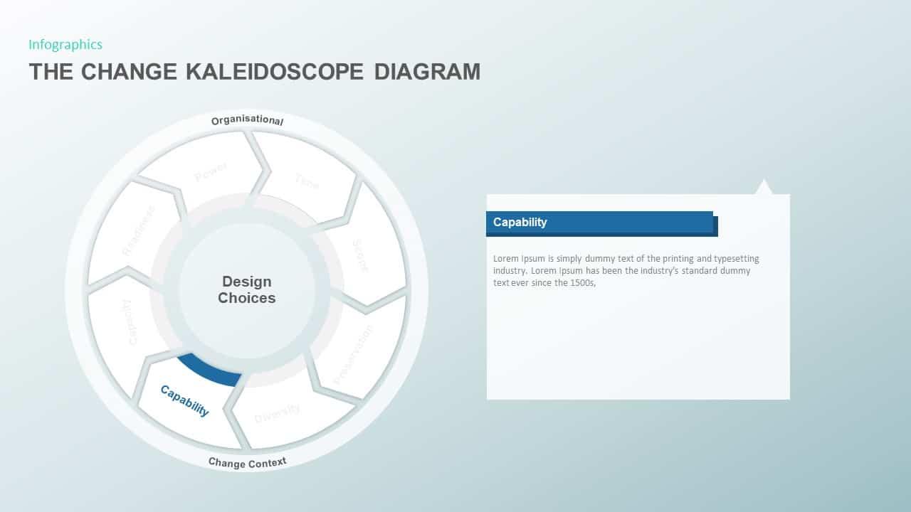 The Change Kaleidoscope PowerPoint Slide