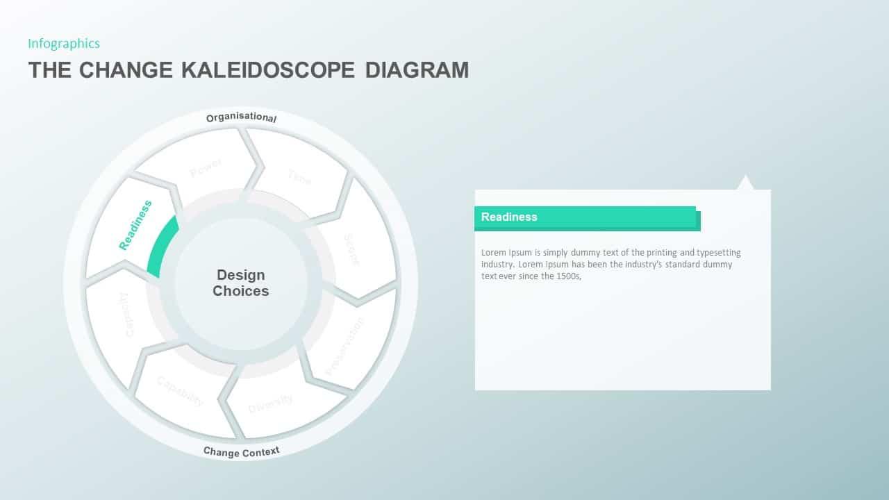 The Change Kaleidoscope Ppt Presentation
