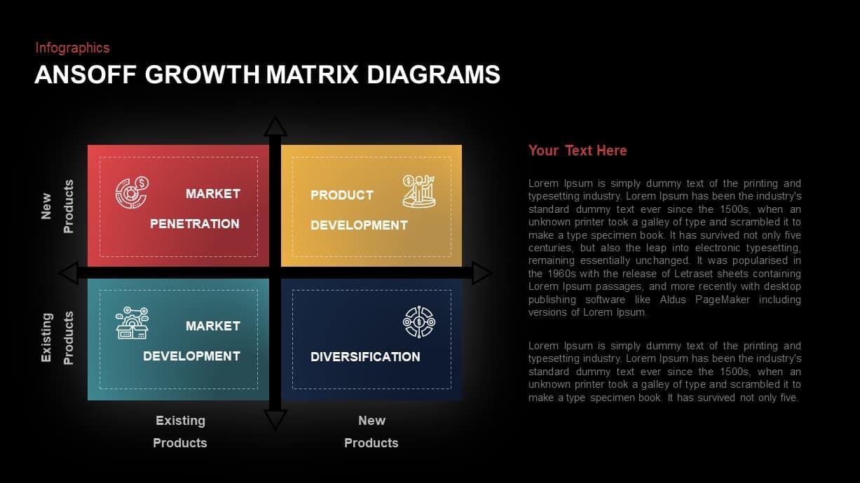 ansoff growth matrix powerpoint template