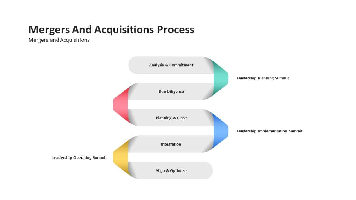 mergers and acquisitions process template for powerpoint