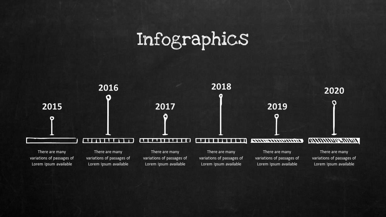 Blackboard Company Profile Timeline PowerPoint Template