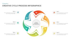 Creative Process Cycle Infographic Template