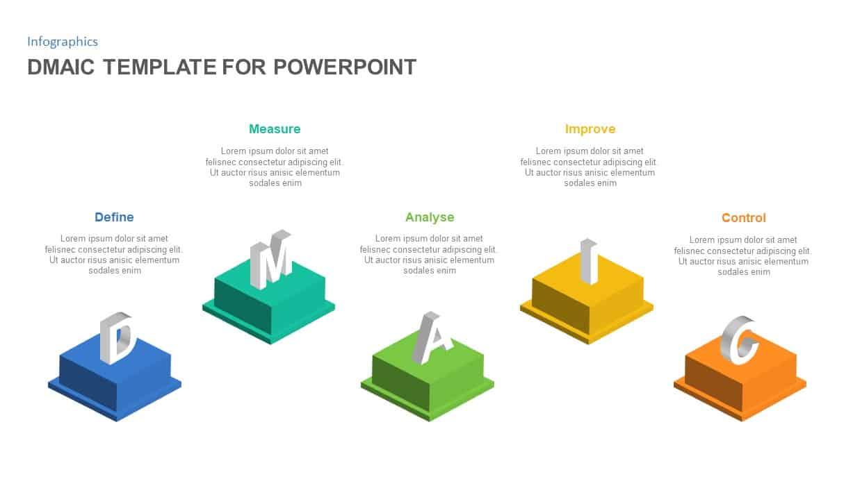 DMAIC PowerPoint Presentation