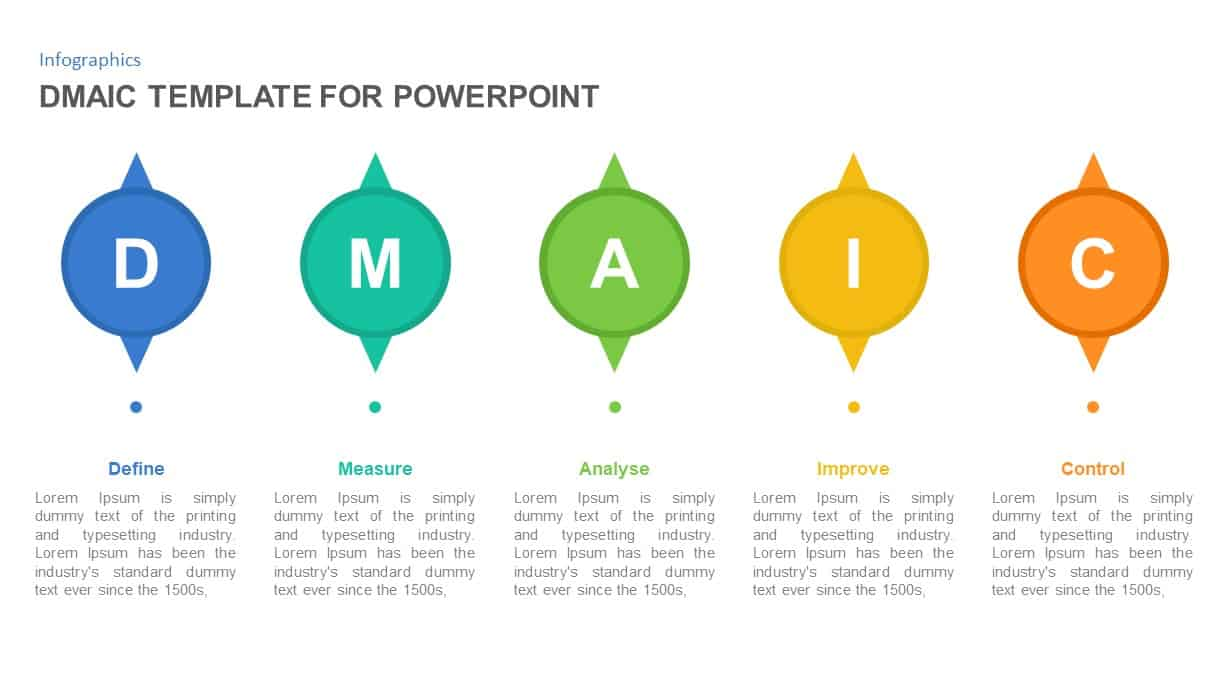 DMAIC PowerPoint Template for Presentation
