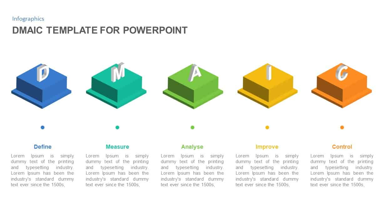 DMAIC Project PowerPoint Template