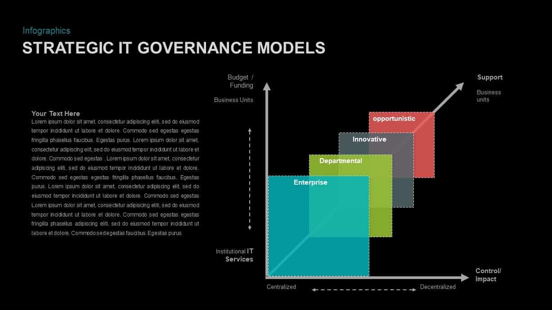 Governance IT Framework PowerPoint Template