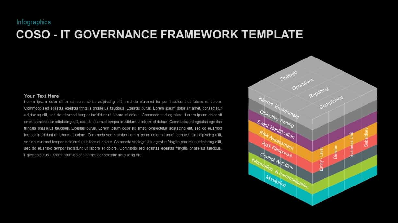 IT Governance Framework Models PowerPoint Template