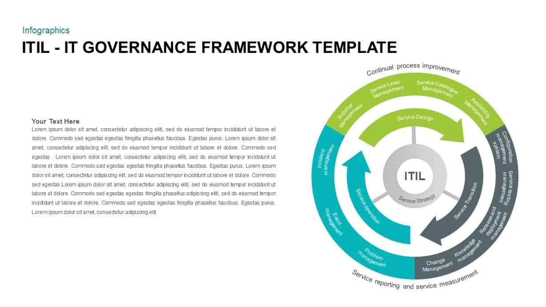 IT Governance Frameworks PowerPoint Template