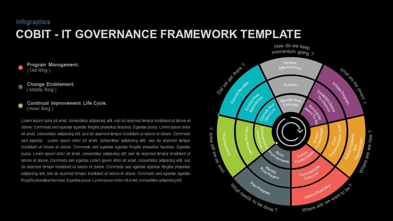 IT Governance Models Ppt Templates
