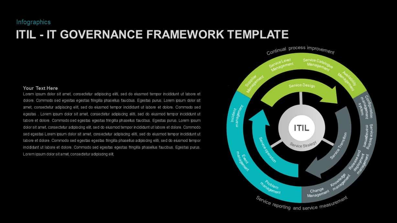 IT Governance Models Template