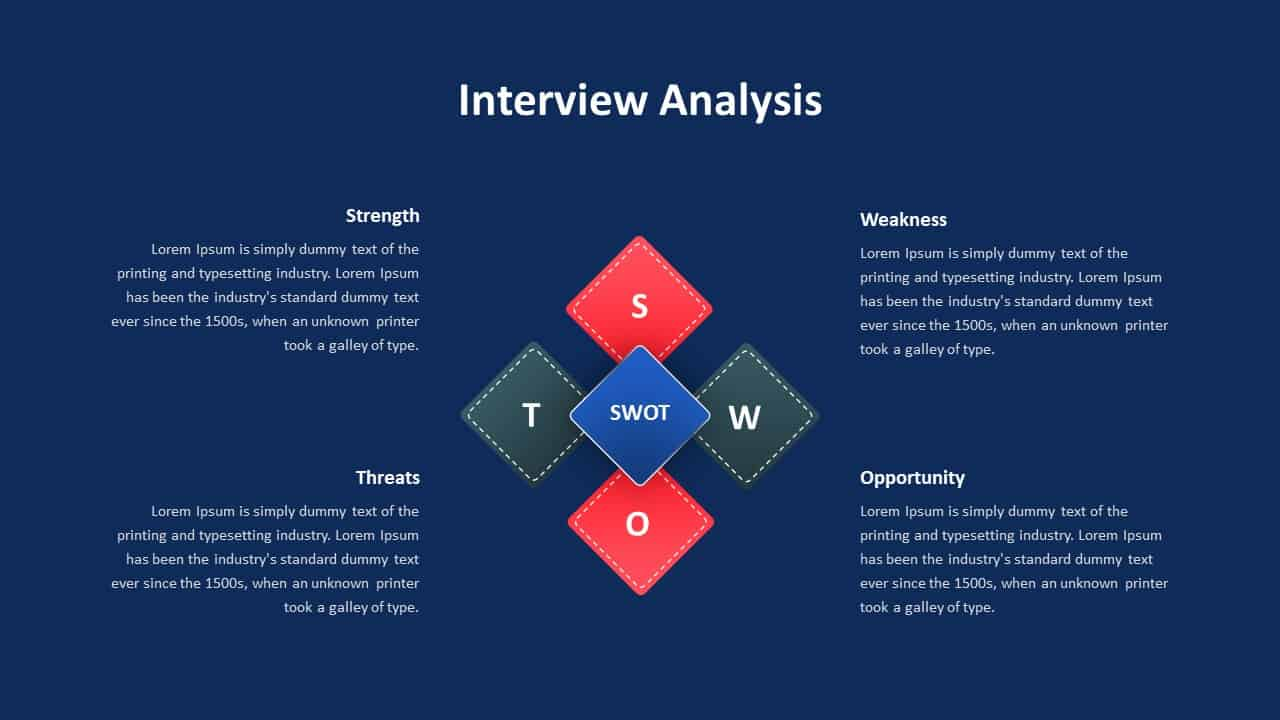 Interview Analysis PowerPoint Template