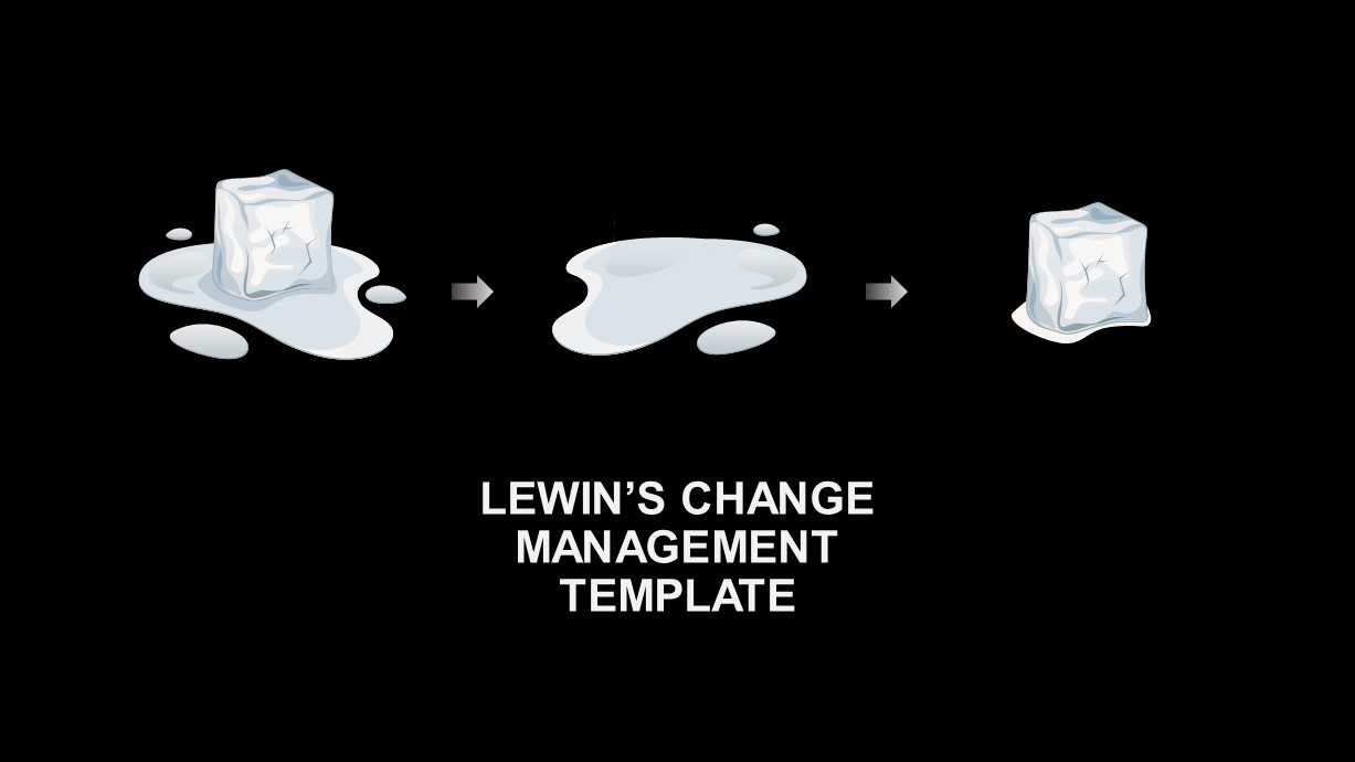 Lewin's Change Management Model PowerPoint Template