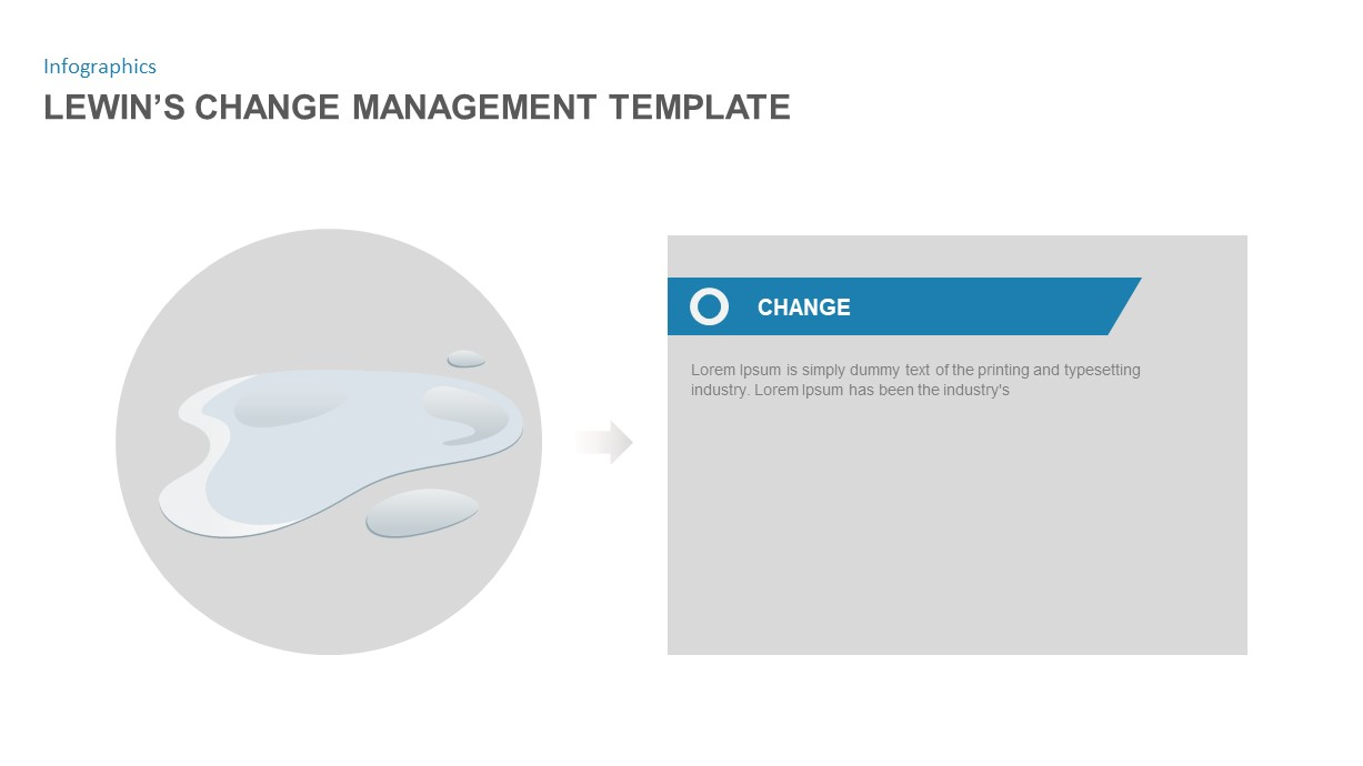 Lewin's Change Management Model Ppt Change Template