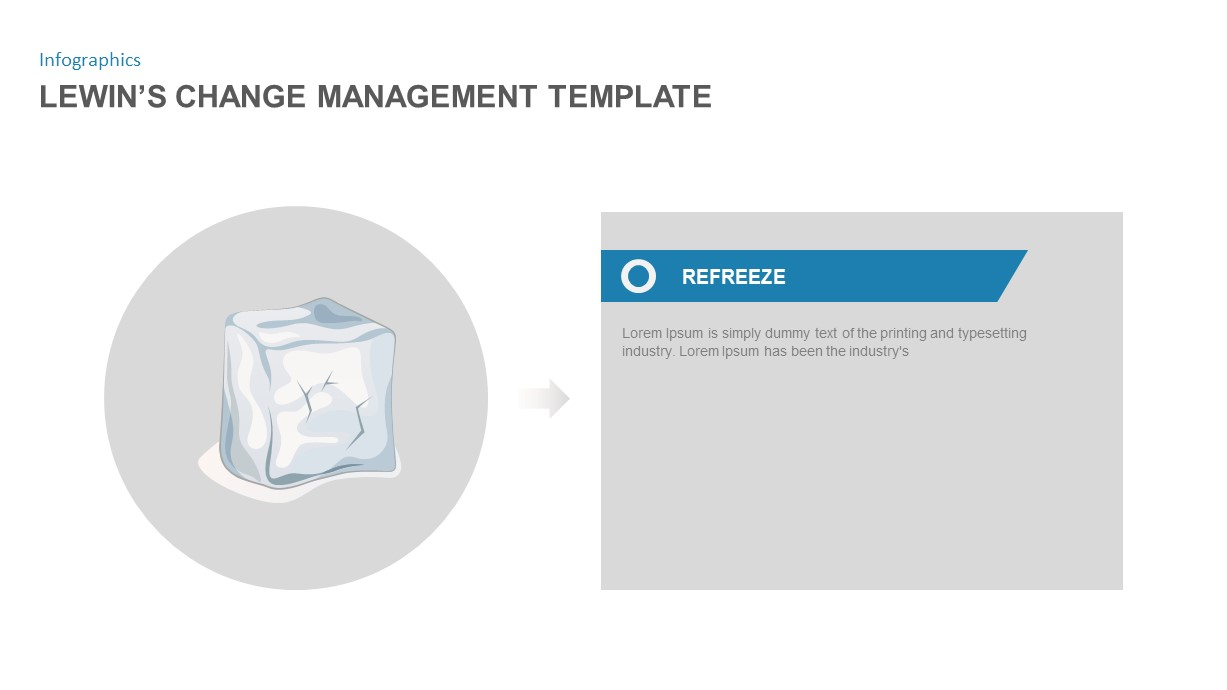 Lewin's Change Management Model Ppt Refreeze Template