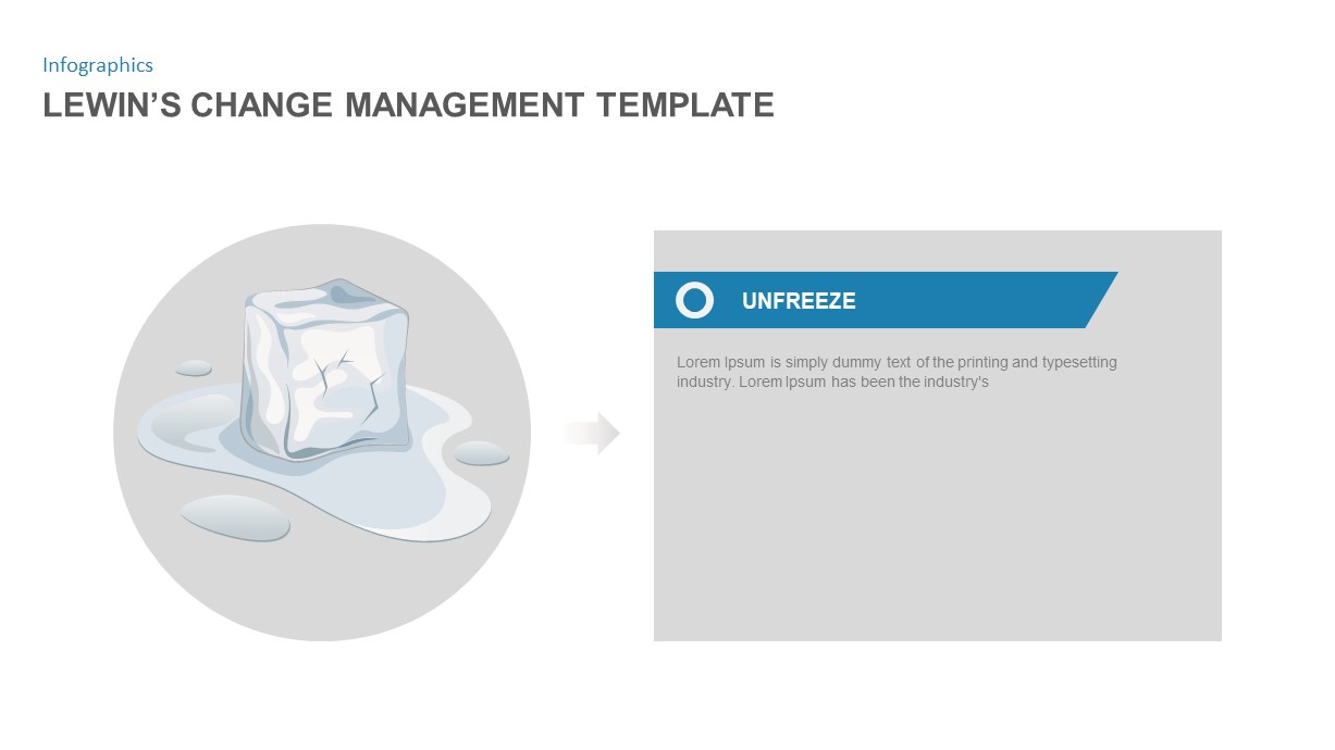 Lewin's Change Management Model Ppt Unfreeze Template