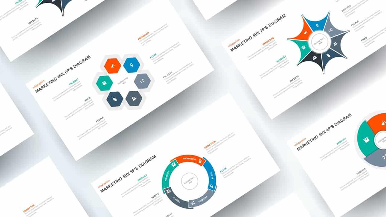 Marketing Mix PowerPoint Diagram
