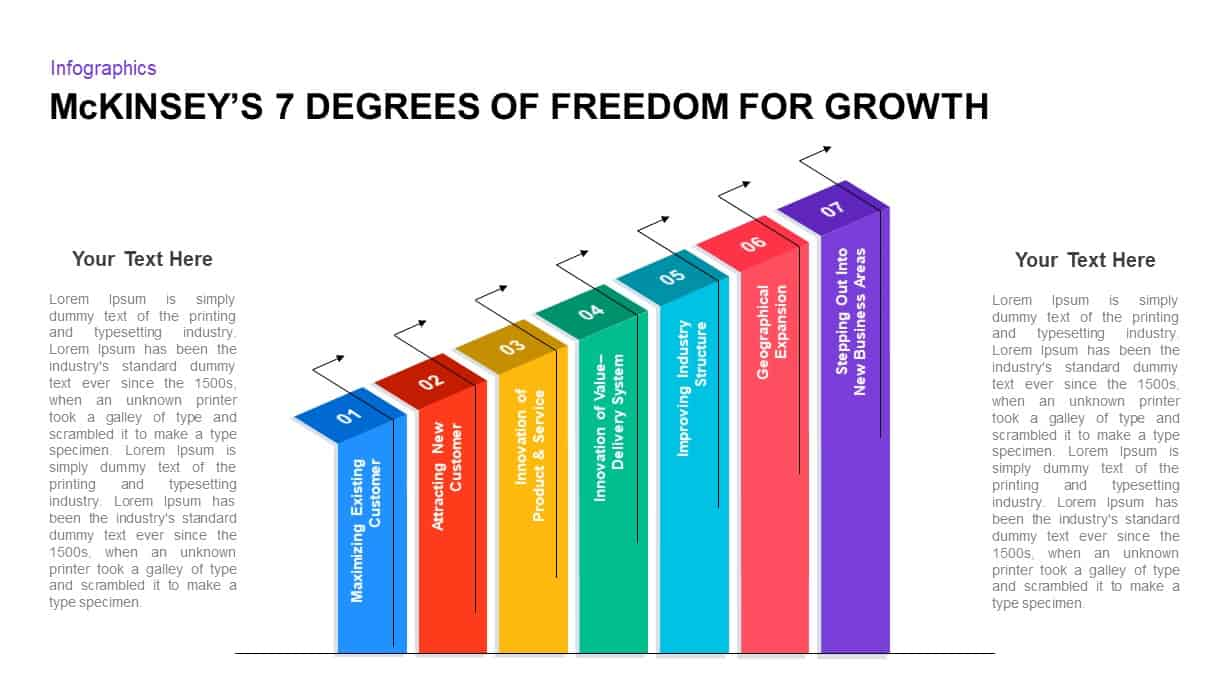 Mckinsey's 7 Degrees of Freedom for Growth Template