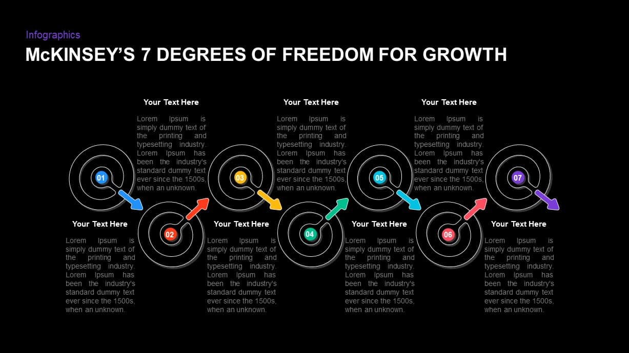 Mckinsey's Seven Degrees of Freedom for Growth Diagram