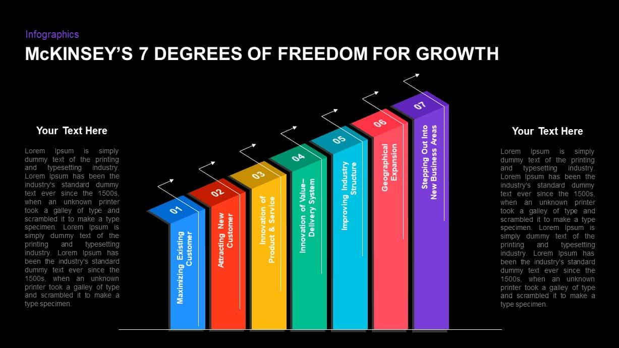 Mckinsey's Seven Degrees of Freedom for Growth Ppt Template