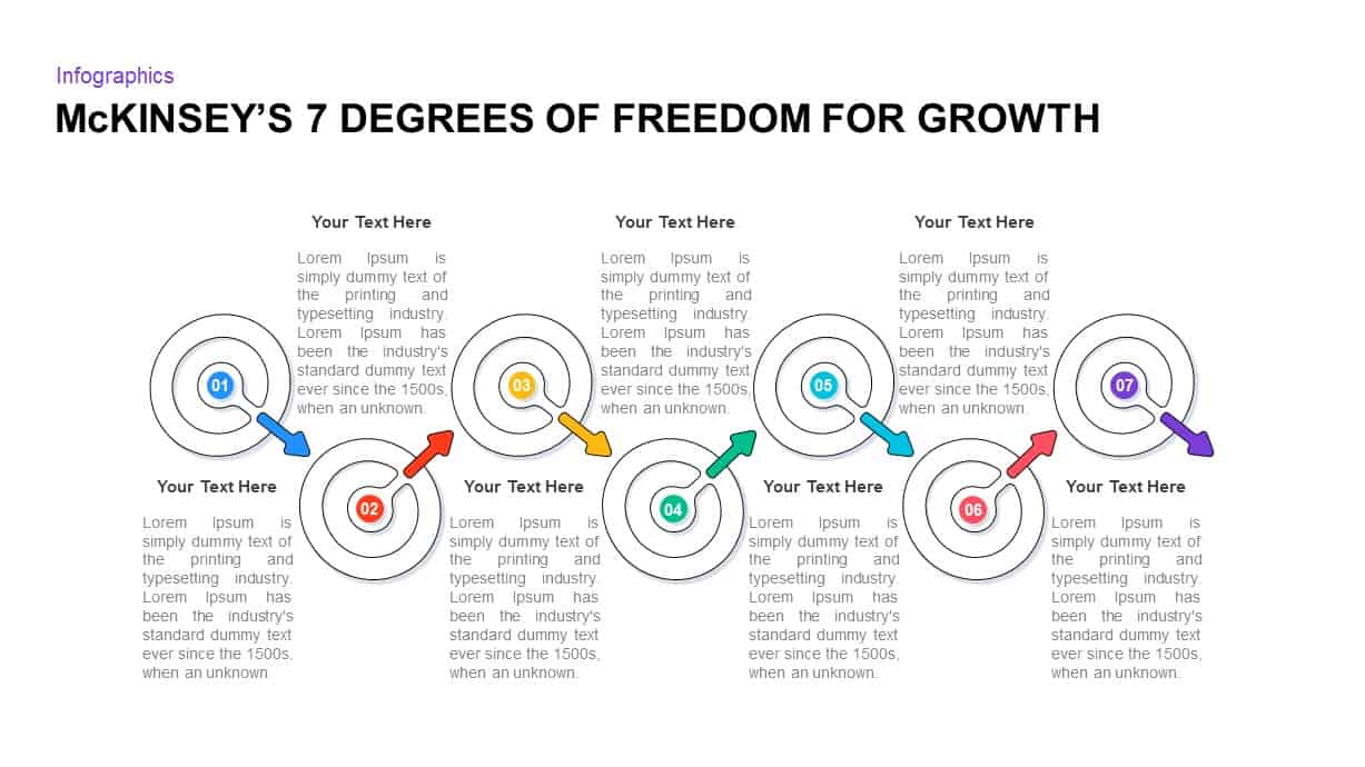 Mckinsey's Seven Degrees of Freedom for Growth Ppt