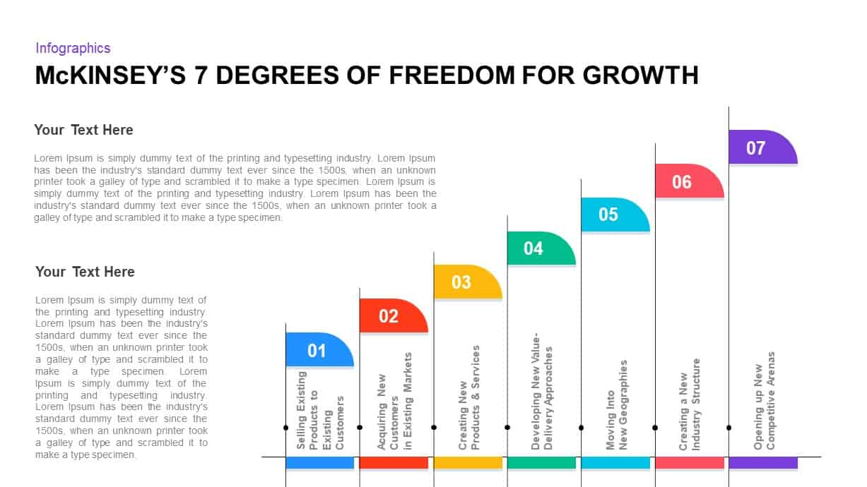 Mckinsey's Seven Degrees of Freedom for Growth PowerPoint Presentation Slide