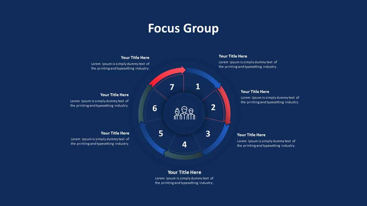 Requirements Analysis Ppt Focus Group