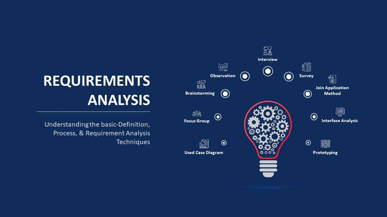 Requirements Analysis Ppt Gear Bulb Diagram