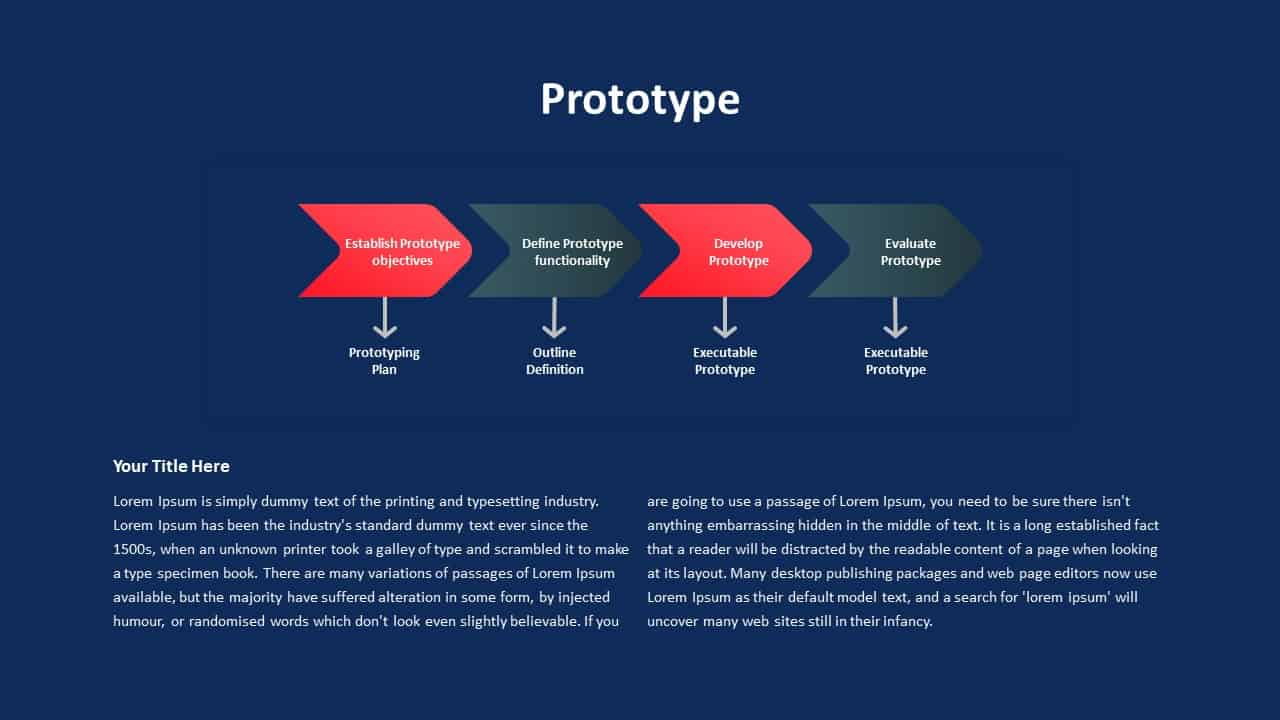 Requirements Analysis Ppt Prototype Template