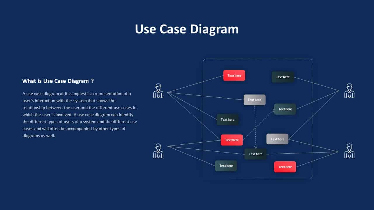 Requirements Analysis Ppt Use Case Diagram