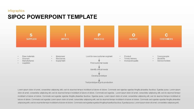 SIPOC Diagram PowerPoint Presentation Template