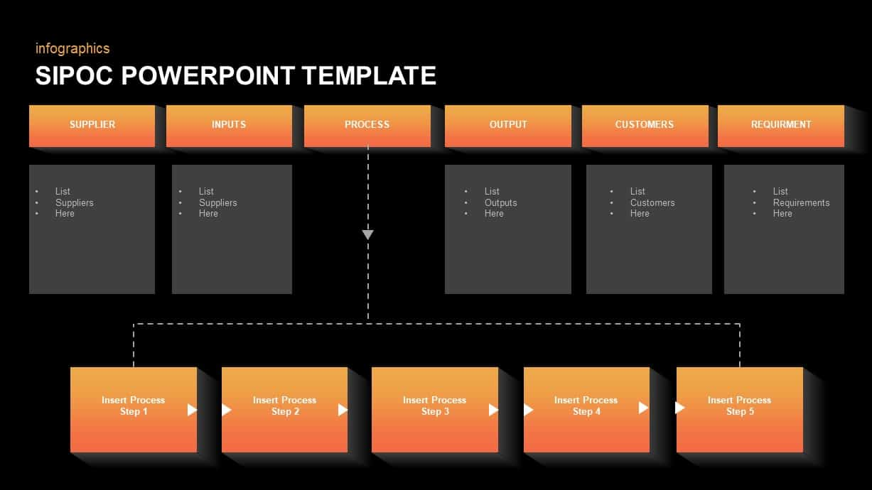 SIPOC Diagram Ppt Presentation