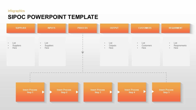 SIPOC Diagram Presentation Template