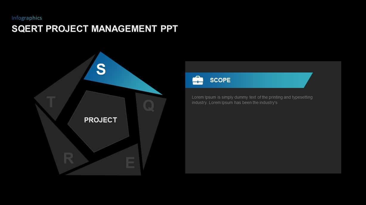 SQERT Project Management Model PowerPoint Template