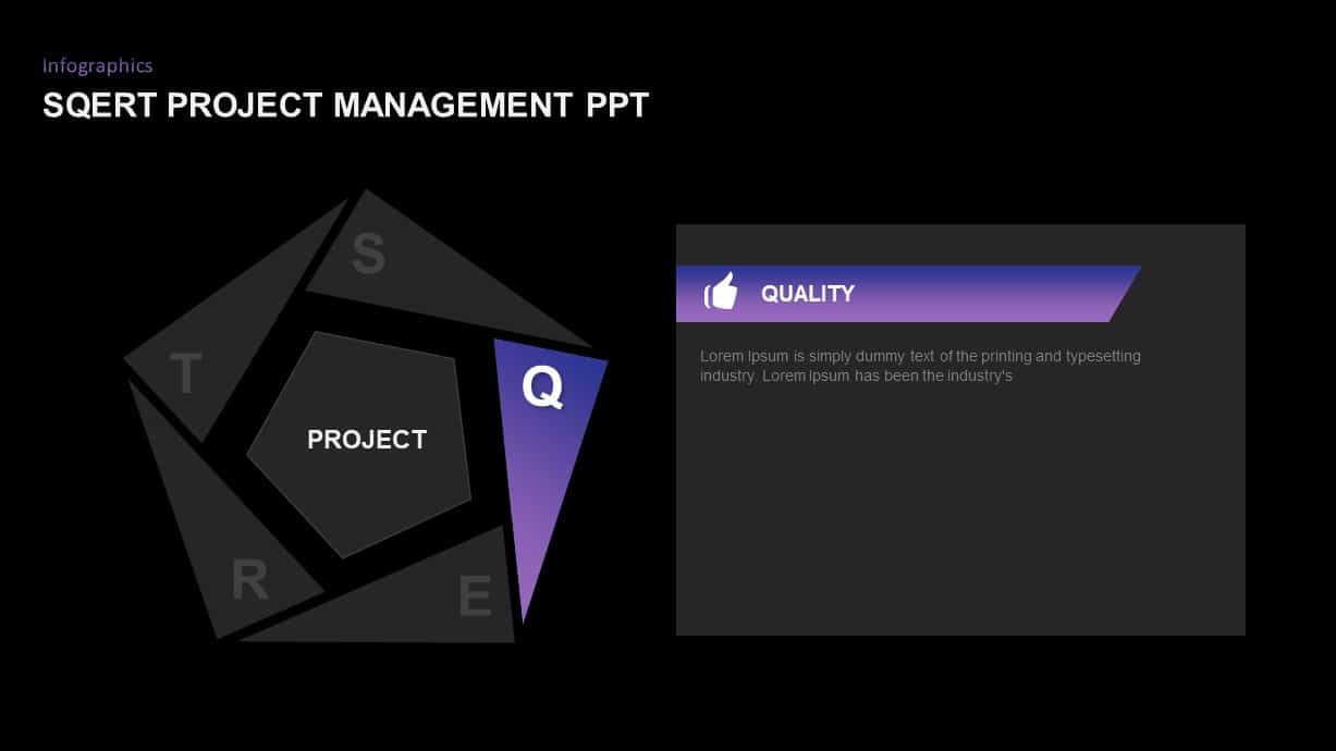 SQERT Project Management Model Ppt Template