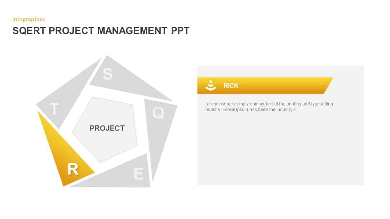 SQERT Project Management PowerPoint Presentation