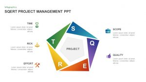 SQERT Project Management PowerPoint Template