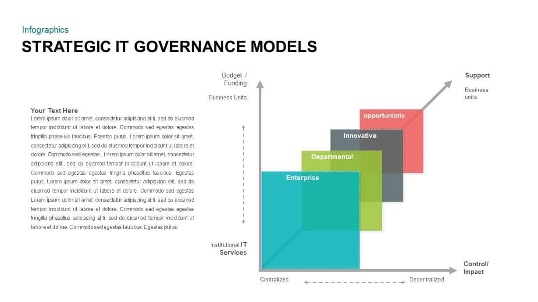 Strategic IT Governance Framework Models PowerPoint Template