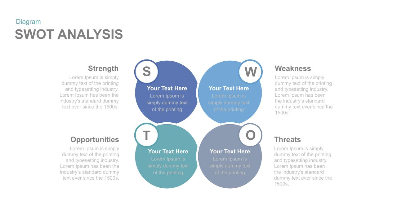 Swot-Analysis_Google Slides Theme