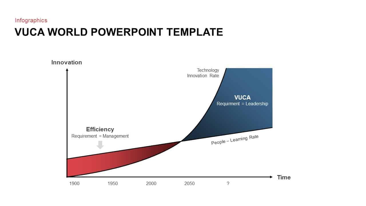 VUCA World Diagram for PowerPoint
