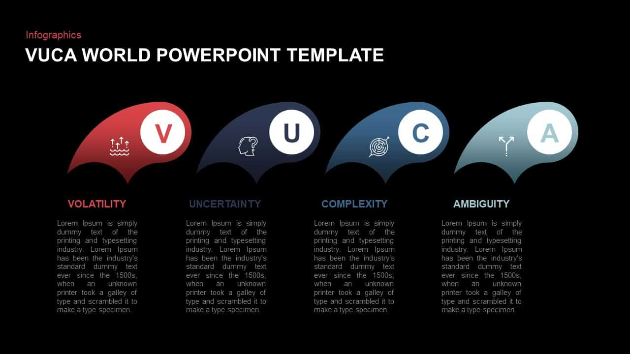 VUCA World PowerPoint Diagram