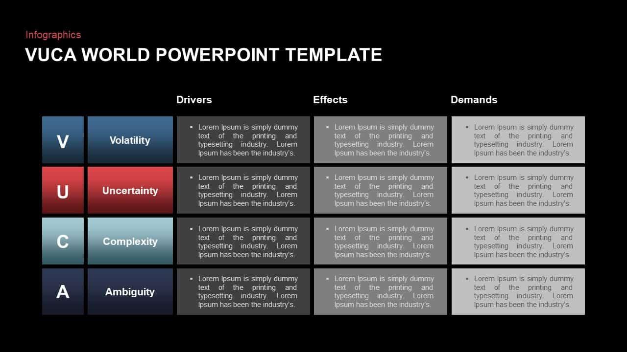 VUCA World PowerPoint Presentation Template