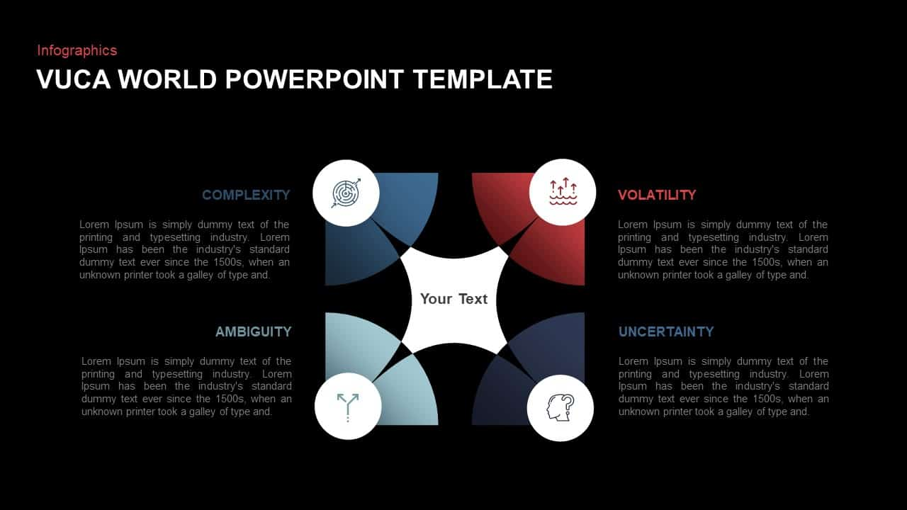 VUCA World PowerPoint Slide