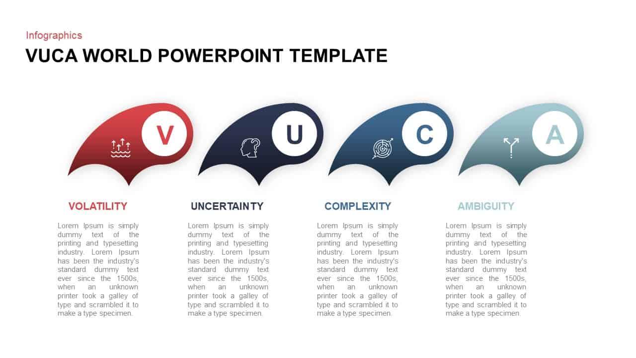 VUCA World PowerPoint Template