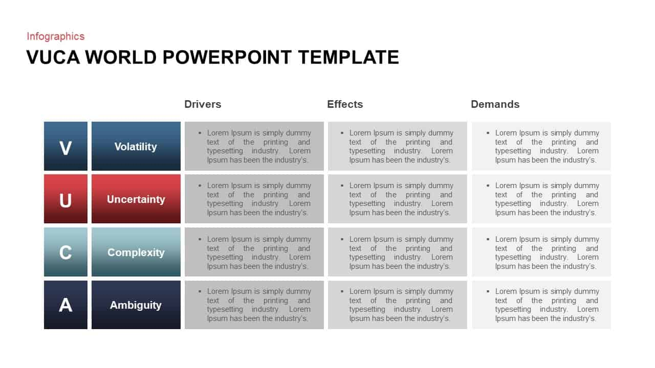 VUCA World Ppt Template