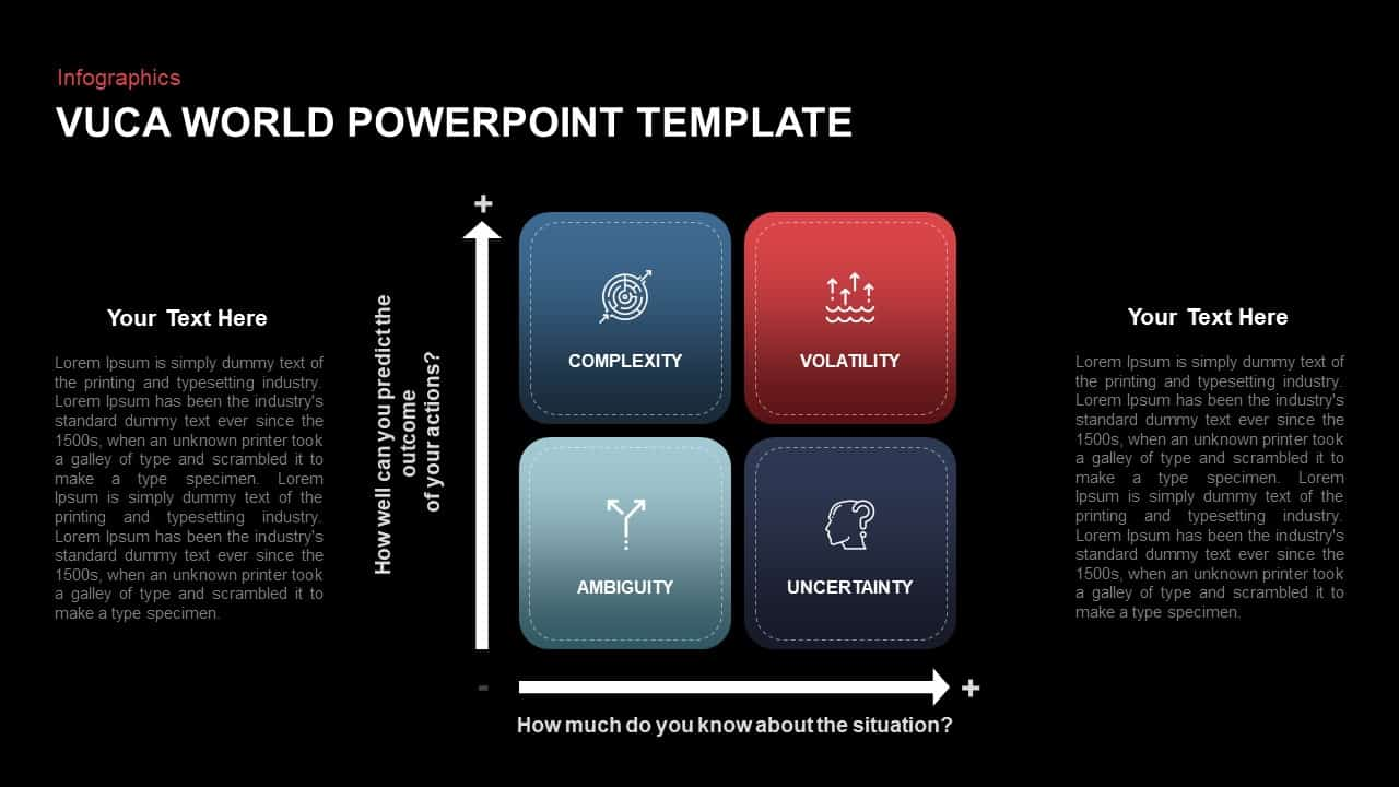 VUCA World Presentation Template