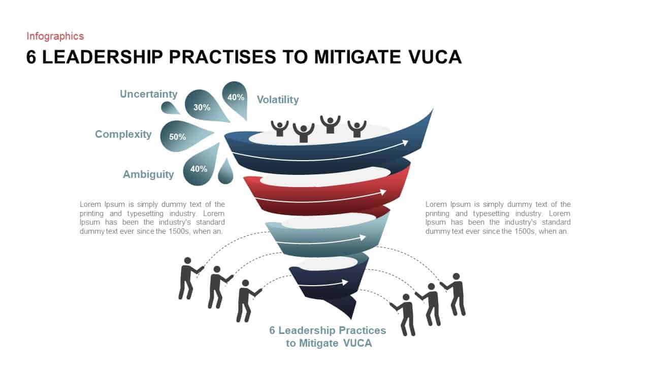 VUCA World Template for PowerPoint