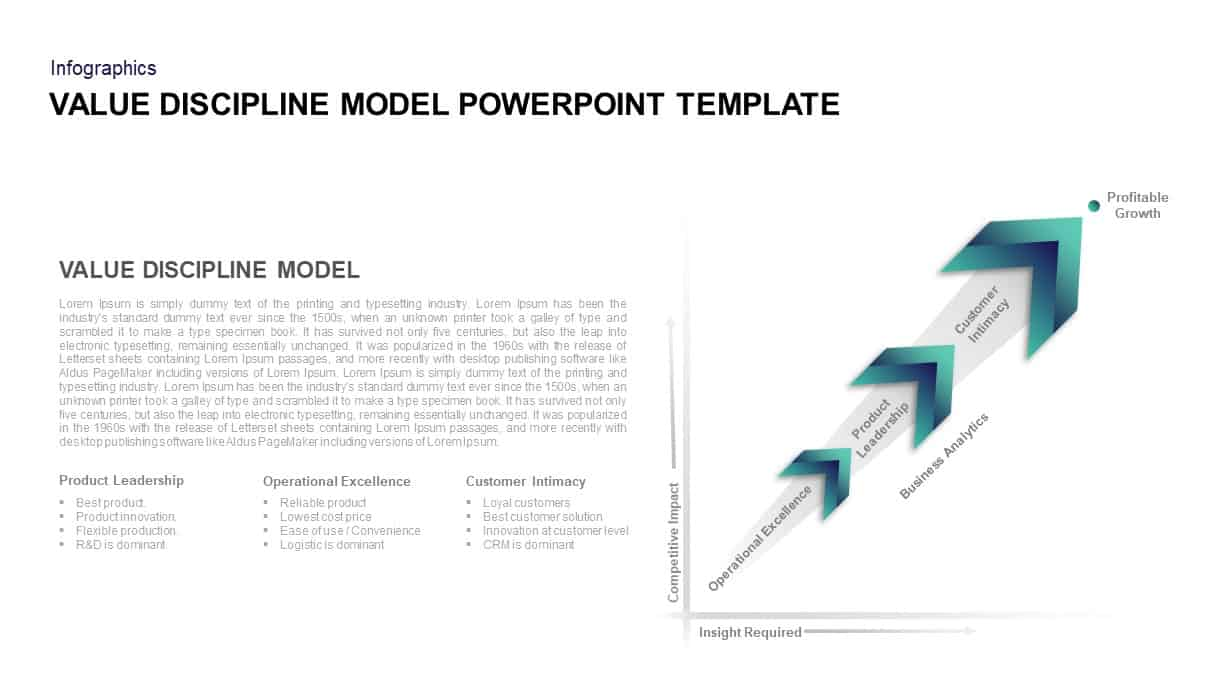 Value Discipline Model PowerPoint