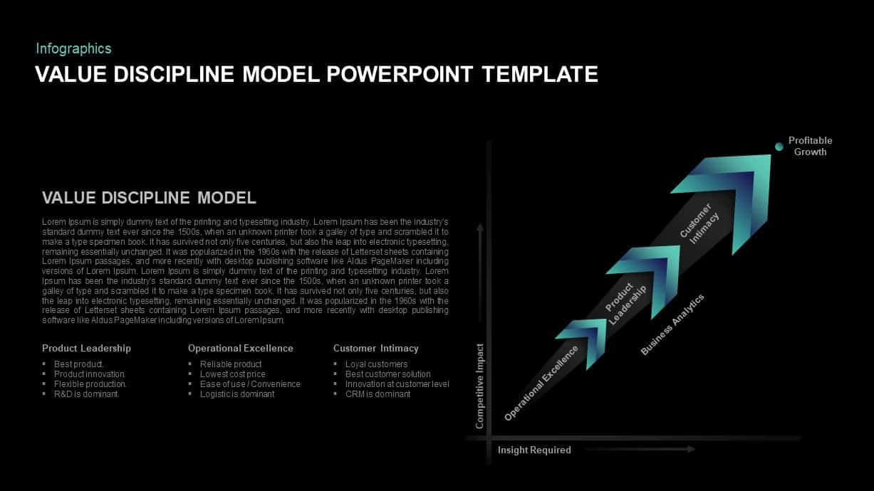 Value Discipline Model PowerPoint Diagram