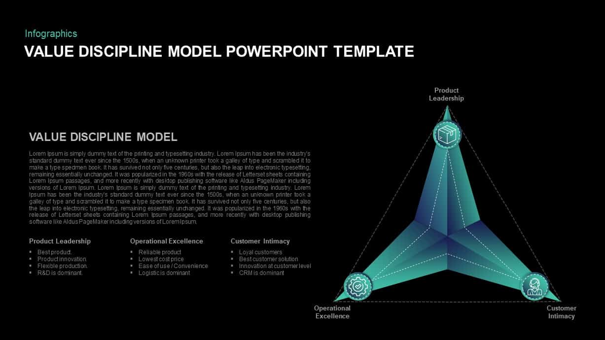Value Discipline Model Ppt